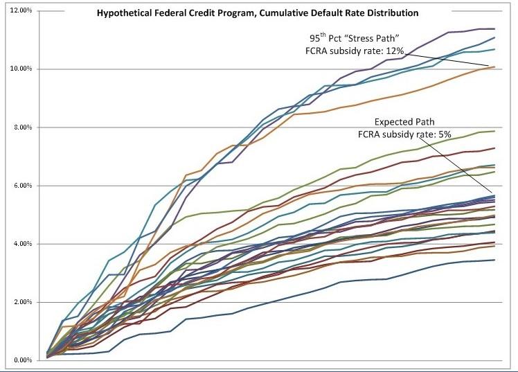 FI Blog Graph