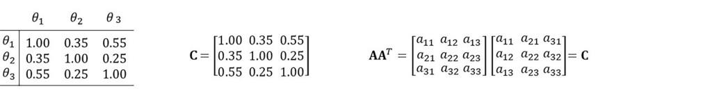 CECL-Graph-5