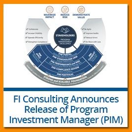 Fi.Investing